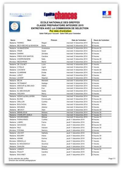Classe préparatoire au concours de greffier - candidats admissibles - session 2015